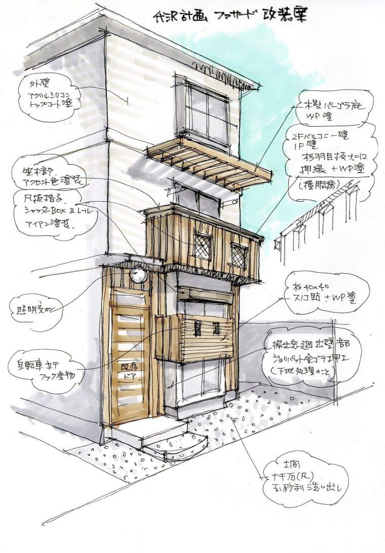 【下北沢シェアハウス】SHARE VILLAGE 下北沢~デザイナーによる外観デザインイラスト